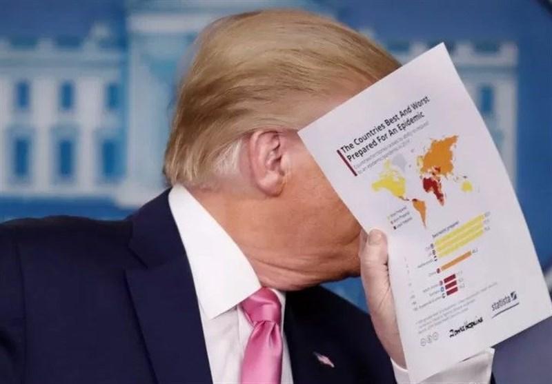 بهانه های واهی آمریکا درباره توقف پرداخت اقتصادی به سازمان بهداشت جهانی